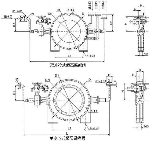 ds9113-1px电动水冷式高温蝶阀图片
